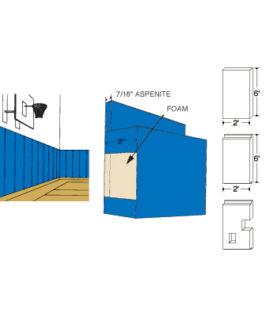 Permanent & Velcro Wall Padding