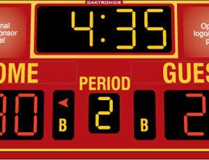 Gymnasium Scoreboard