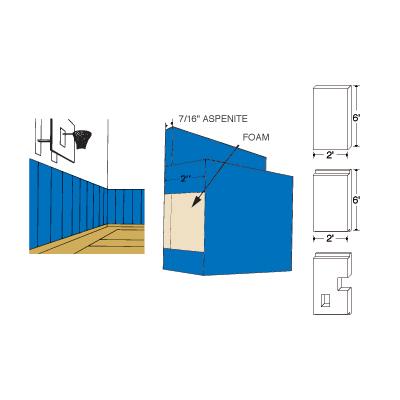 Permanent & Removable Wall Padding